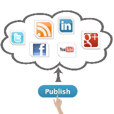 Autoposting listings to the social networks